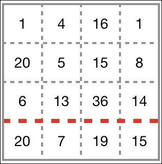 grid_sum_3.png